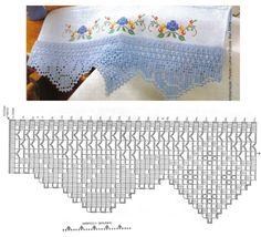 Mais dois modelos encantadores de barrados de crochê com gráficos, com motivos de rosas.