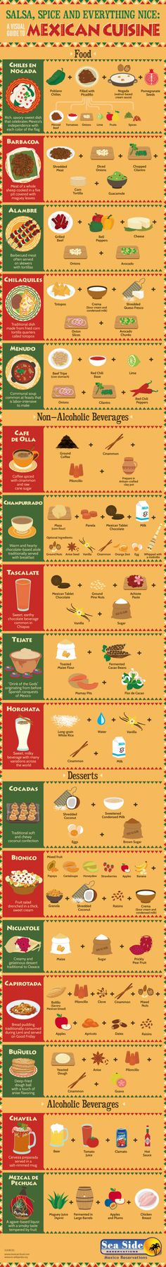 A Visual Guide to Mexican Cuisine: Sugar, Spice and Everything Nice #Infographics