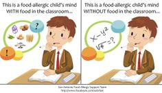 Food in the Classroom Poster #foodallergies #anaphylaxis