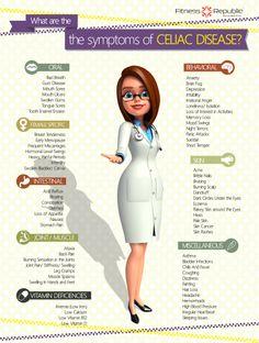 Síntomas de Enfermedad Celiaca http://www.fitnessrepublic.com/