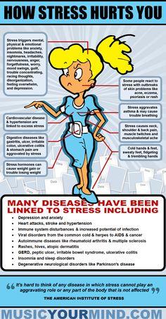 Was hat Stress und ein erhöhter Cortisonspiegel mit unserem Hormonhaushalt zu tun? Und warum führt er zu Unfruchtbarkeit?