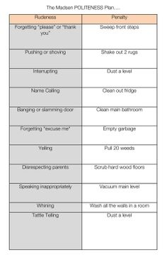 chores as consequence for bad behavior
