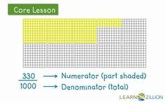 5.NBT.3a lessons