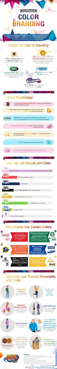 The power of color in #branding // El poder del color en el branding.