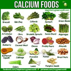 Here's a whole bunch of #natural foods that are high in #calcium