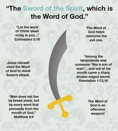 What is the full armor of God? Why is it important to put on the full armor of God before I engage in spiritual warfare? Bible Teachings, Bible Scriptures, Faith Bible, Christian Faith, Christian Quotes, Images Bible, Journaling, Sword Of The Spirit, Armor Of God