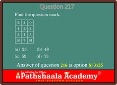 Those students searching for competitive exams coaching centers in delhi Just Visit pathshaala.org.   They provides SSC, CDS, CLAT coaching and contiguous assesment to student as well as study material also.
