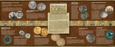 evolution-coins-throughout-history