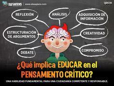 Educar en el pensamiento crítico implica... debate, argumentación, reflexión, análisis, investigación, creatividad y compromiso
