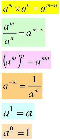 Exponent game - rules of exponents. Sometimes I miss this kind of stuff. Math Teacher, Math Classroom, Teaching Math, Maths Algebra, Calculus, Gre Math, Math Notes, Math Formulas, 8th Grade Math