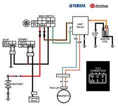 Spark Plug, Plugs, The Unit, Yamaha Motorcycles, Ignition System, Branding, Corks