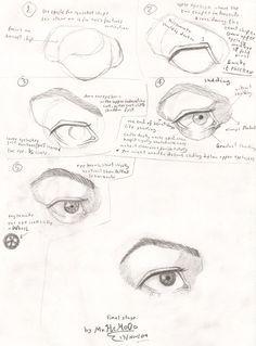 Image from http://fc06.deviantart.net/fs51/f/2009/317/a/5/eye_drawing_guide_by_Mr_HeMo0o.jpg.