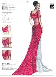 How to Draw Design Sketches | sequences from Fashion Design Sketch to explain how being able to draw ...