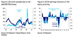 ANALYST: These Two Charts Show The Market's Been On Borrowed Time For Years (SPY)