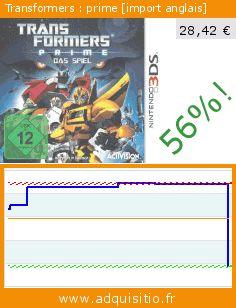 Transformers : prime [import anglais] (Jeu vidéo). Réduction de 56%! Prix actuel 28,42 €, l'ancien prix était de 64,08 €. https://www.adquisitio.fr/activision/transformers-prime-import-8