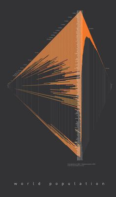 World Population Infographic by Ariana Montanez, via Behance