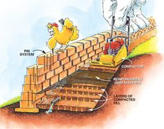 How to Build Retaining Walls Stronger