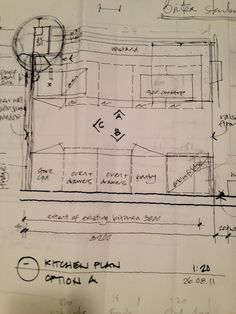 First draft of the kitchen design