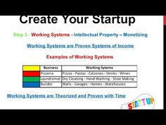 Create A Startup - Income Working Systems - How To Generate Income - How to Make Money – Create Your Startup Company – How To Start A Business – Startups Business - Business Company, Start Up Business, Starting A Business, Starting A Company, Work System, Data Backup, Busy At Work, Competitor Analysis, Wine Drinks
