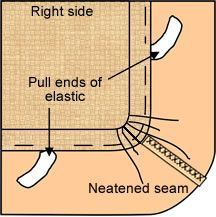 Sewing Tips And Tricks Fitted Sheets Instructions - Pak Ladies Spannbetttuch selber nähen - Fitted Sheets Instructions. Sewing Hacks, Sewing Tutorials, Sewing Crafts, Sewing Projects, Sewing Patterns, Sewing Tips, Techniques Couture, Sewing Techniques, Sewing Fitted Sheets