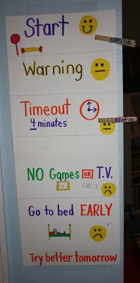 AWESOME and SIMPLE discipline system for young kids!  Like the visual...allows them to SEE and not just hear the verbal warnings. Would make life so much easier!