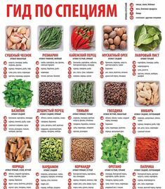 Outstanding nutrition clue to create any meal fine. Learn this truly informative nutrition pin-image reference 6399634701 today. Cooking Tips, Cooking Recipes, Healthy Recipes, Good Food, Yummy Food, Tasty, Nutrition Education, Saveur, Diet Tips
