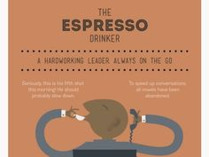 Innamorarsi in cucina: What's your Coffee Personality?