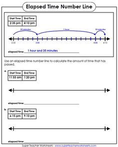 Use a number line to teach students to calculate elapsed time.