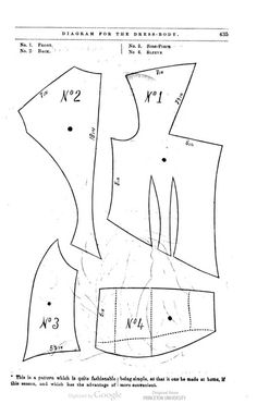 Peterson's magazine 1872  Diagram for the dress-body