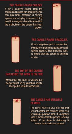Good Photos Candles burning Concepts As with all candles, the first burn is the most important. To begin, candles should burn one hour fo Hoodoo Spells, Magick Spells, Candle Spells, Candle Meaning, Wiccan Spell Book, Spell Books, Wiccan Witch, Witchcraft Spells For Beginners, Grimoire Book