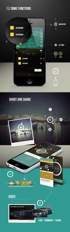The Glacier - Mobile App Concept by Martín Liveratore, via Behance Directly presenting the notion of how to use the app in user's scenario Mobile Web Design, Web Ui Design, Flat Design, Design Design, Graphic Design, Application Design, Mobile Application, Design Thinking, Mobiles