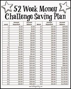 52 Week Money Challenge Saving Plan - Free Printable - Finance tips, saving money, budgeting planner Weekly Savings Plan, 52 Week Savings Challenge, Money Saving Challenge, Money Saving Tips, Saving Ideas, Saving Money Jars, New Years Money Challenge, Saving Money Quotes, The Plan