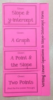 Writing Linear Equations in Slope-Intercept Form (Foldable) This foldable walks students through 8 examples. They will learn how to write an equation in slope-intercept form. Algebra Activities, Maths Algebra, Math Resources, Teaching Math, Math Math, Math Teacher, Educational Activities, Teacher Stuff, Math Notebooks
