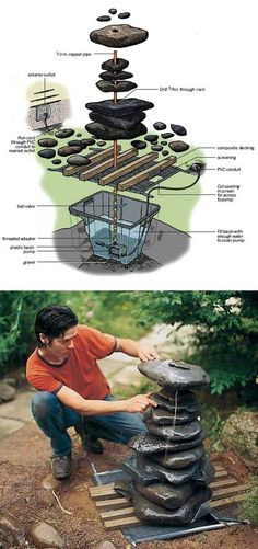 How to Build a Fountain How to Make a Garden Fountain. Come by any of RCPs 6 Store Locations to view our wide variety of Natural Stone that you can use in your own Hardscape Project. Outdoor Projects, Garden Projects, Garden Fountains, Fountain Garden, Fountain Design, Water Fountains, Fountain Ideas, Garden Water, Rock Fountain