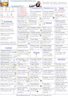 Free Bartending Cheat Sheet PDF downloadBars and Bartending
