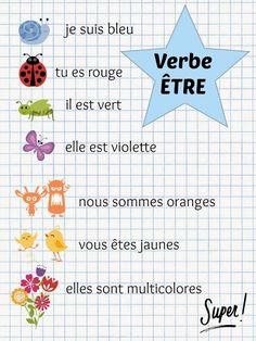 Francés hasta en la sopa...: Le verbe ÊTRE