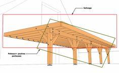 Plan Pour Terrasse En Bois Sur Pilotis Images Projets A Essayer