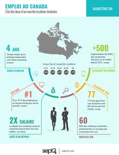 Cette infographie dresse l'état des lieux au Canada dans un marché de l'emploi en évolution. À l'ère du numérique, il est primordial d'être sur le Web.