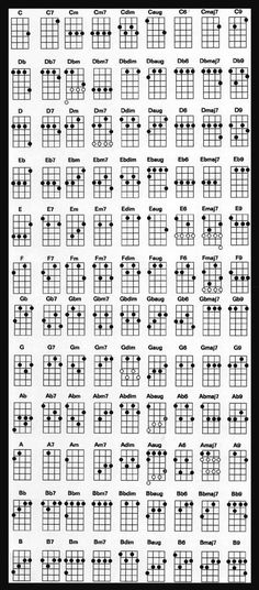 Complete Ukulele Chord Chart For Standard Tuning– need to look at this later. Complete Ukulele Chord Chart For Standard Tuning– need to look at this later. Ukulele Chords Songs, Cool Ukulele, Ukulele Tabs, Guitar Songs, Ukulele Songs Beginner, Ukulele Tuning, Hawaiian Ukulele Songs, Music Lessons, Guitar Lessons