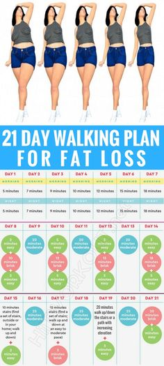 A 21-Day Walking Plan for Fat Loss. #sixpackabs #sixpackabsworkout #abroutines #fitness #workout #bestabsexercises #toning #workoutroutine #abs #tummy #flatabs #flattummy #absworkout #fitnessgoals #legworkout #buttworkout #bodybuilding #womensworkout #exercise #bodyhiitworkout
