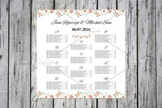 Wedding Seating Chart Poster by Wedding Templates on @creativemarket