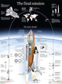 Bronze prize in the infographics features category. This was our first full-page graphic we negotiated for the back page. The graphic ran with a feature on the space shuttle's last mission STS-135 back in July 2011.