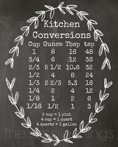 Free Chalkboard Printable   Kitchen Conversion Chart From The Simple Thingsu2026