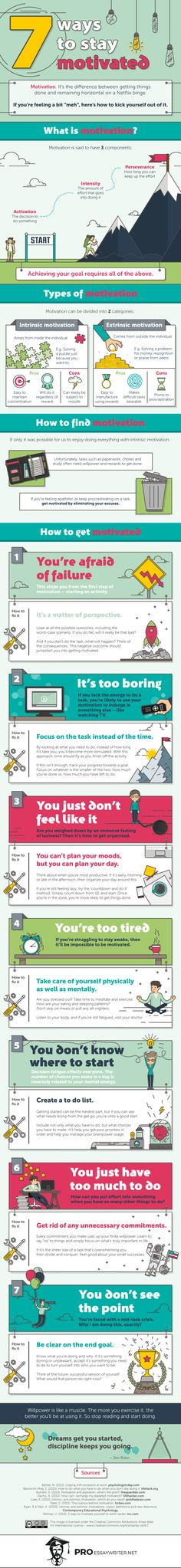Getting things done when you're lacking motivation is tough. This infographic from Pro Essay Writer provides seven ways to overcome it and get started. Formation Management, Leadership, Essay Writer, Writer Tips, Career Advice, Career Goals, Study Tips, How To Stay Motivated, Self Development