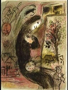 Inspiration - Marc Chagall