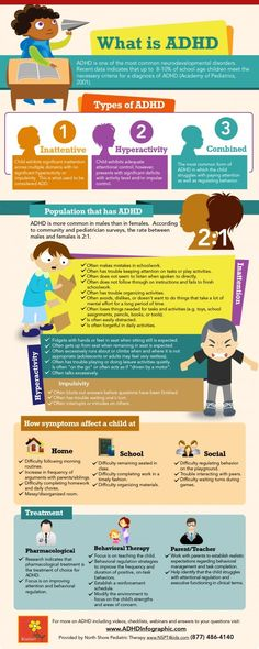 WHAT IS ADHD? ADHD, or Attention-deficit/hyperactivity disorder is a chronic condition that affects millions of children, and can continue into adulthood if improperly treated. It includes a combination of problems, such as difficulty sustaining attention, hyperactivity and impulsive behavior. Here is a chart that walks you through the symptoms and treatments. If you know anyone that may have this condition, share this post and look for help as soon as possible. Try to go as natural as…