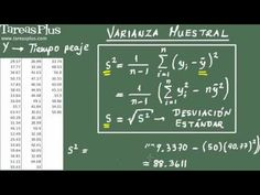 Varianza Muestral Marketing, Periodic Table, Finance, Science, Tutorials, Periodic Table Chart, Periotic Table