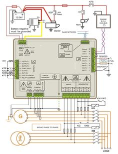 diesel generator control panel wiring diagram engine connections rh pinterest com