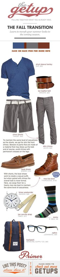 Fall Getup Week: The Fall Transition   Primer