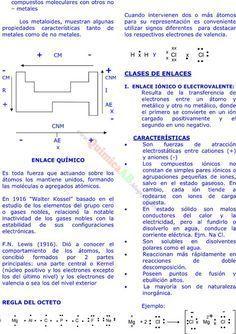 Cmo determinar la carga de iones basndote en la tabla peridica tabla peridica clasificacin de los elementos qumicos enlace quimico teoria de preparatoria de preuniversitarios urtaz Gallery